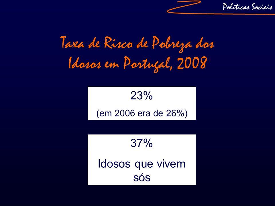 Taxa de Risco de Pobreza dos Idosos em Portugal, 2008