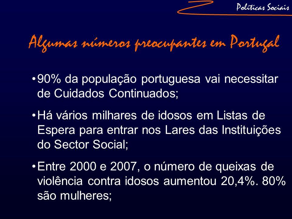Algumas números preocupantes em Portugal
