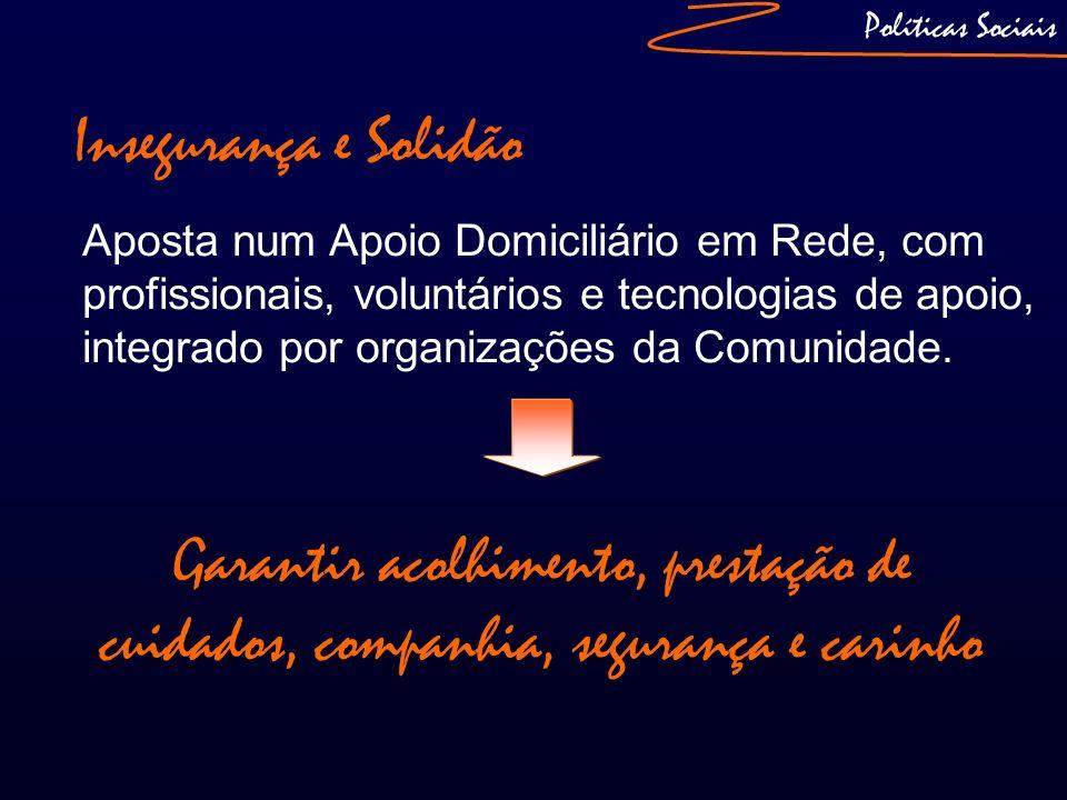 Políticas Sociais Insegurança e Solidão.