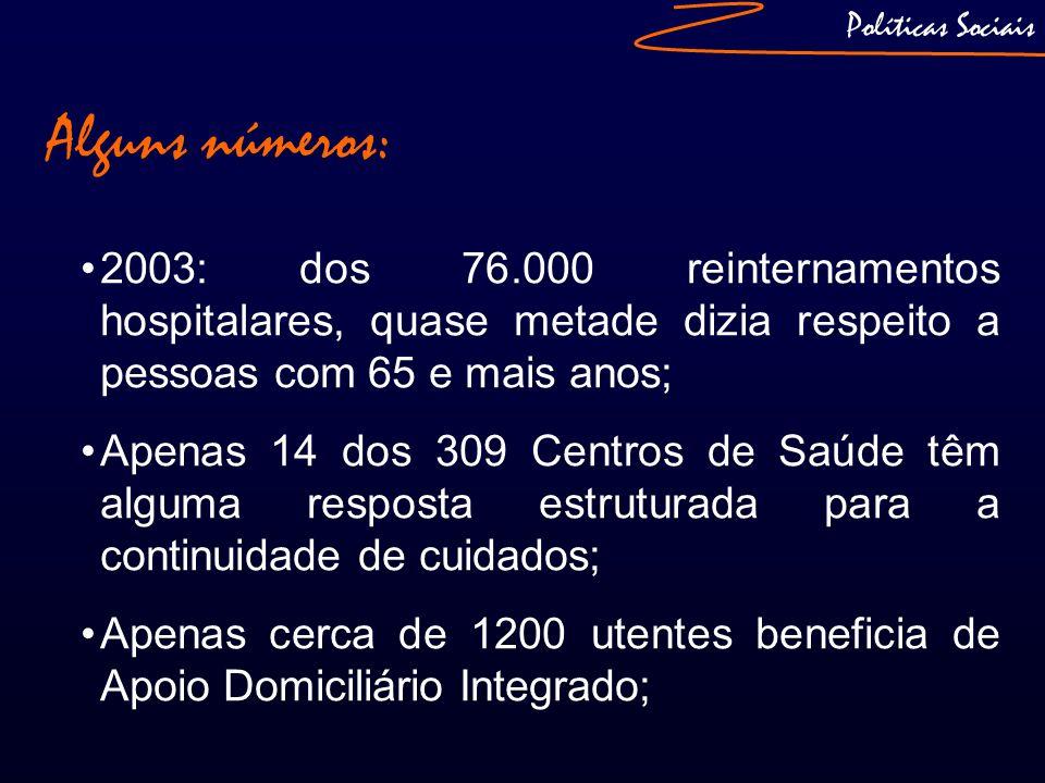 Políticas Sociais Alguns números: 2003: dos 76.000 reinternamentos hospitalares, quase metade dizia respeito a pessoas com 65 e mais anos;