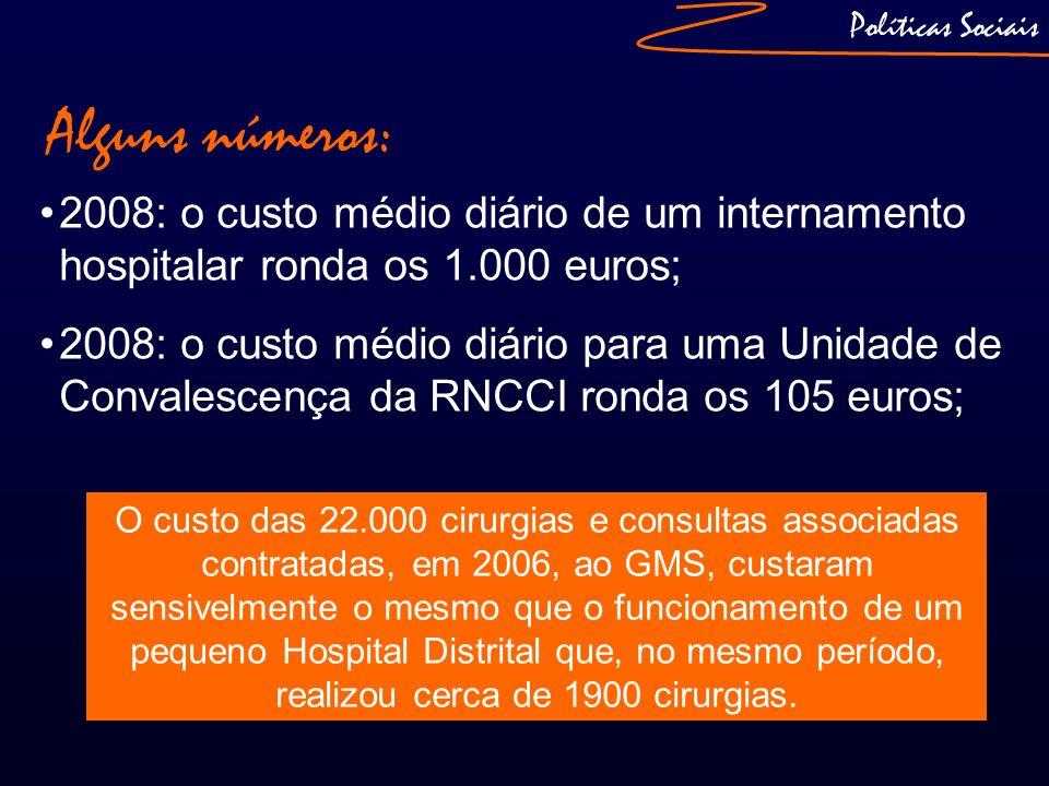 Políticas Sociais Alguns números: 2008: o custo médio diário de um internamento hospitalar ronda os 1.000 euros;