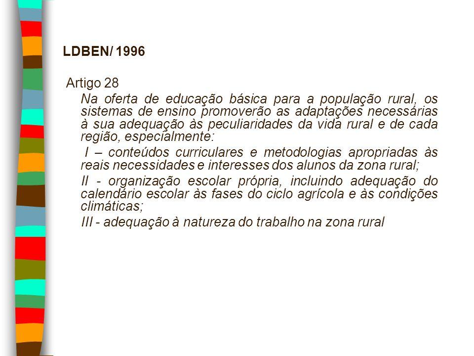 LDBEN/ 1996 Artigo 28.