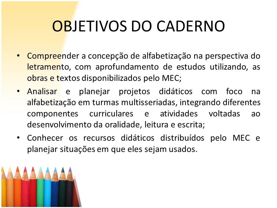 OBJETIVOS DO CADERNO