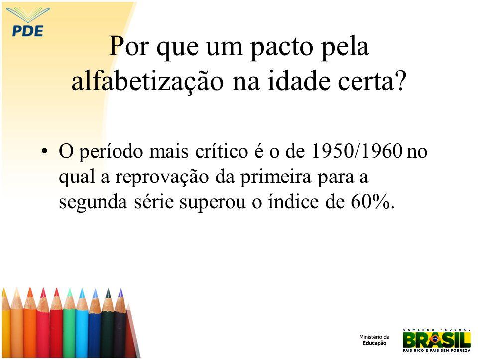Por que um pacto pela alfabetização na idade certa