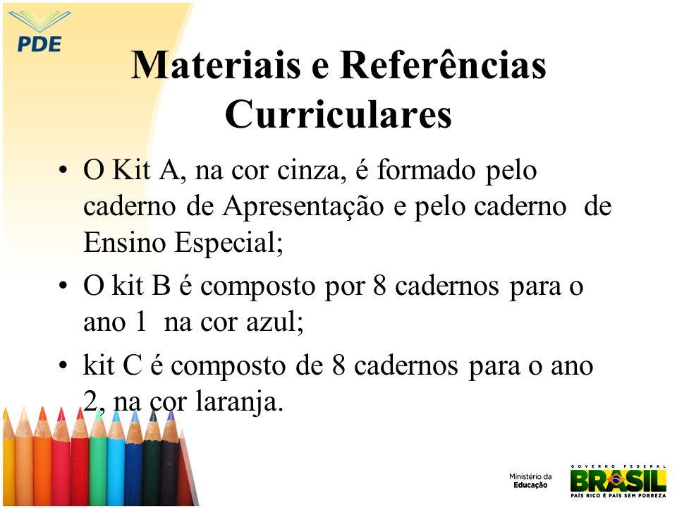 Materiais e Referências Curriculares