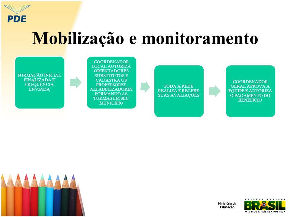 Mobilização e monitoramento