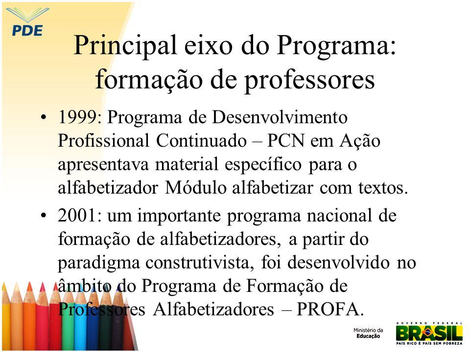 Principal eixo do Programa: formação de professores