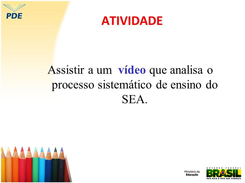 ATIVIDADE Assistir a um vídeo que analisa o processo sistemático de ensino do SEA.