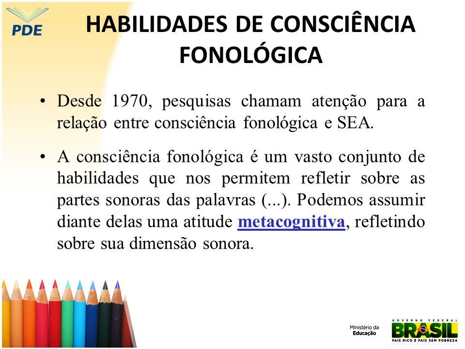 HABILIDADES DE CONSCIÊNCIA FONOLÓGICA
