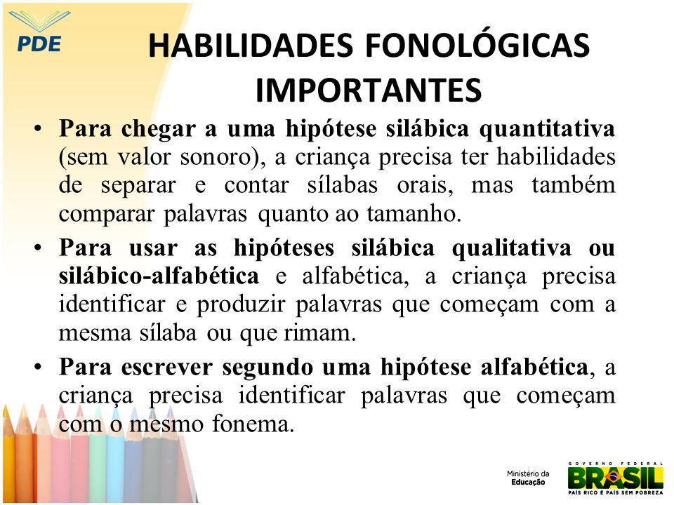 HABILIDADES FONOLÓGICAS IMPORTANTES