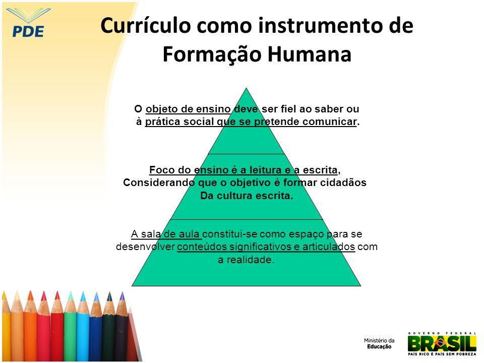 Currículo como instrumento de Formação Humana