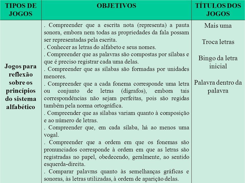Jogos para reflexão sobre os princípios do sistema alfabético