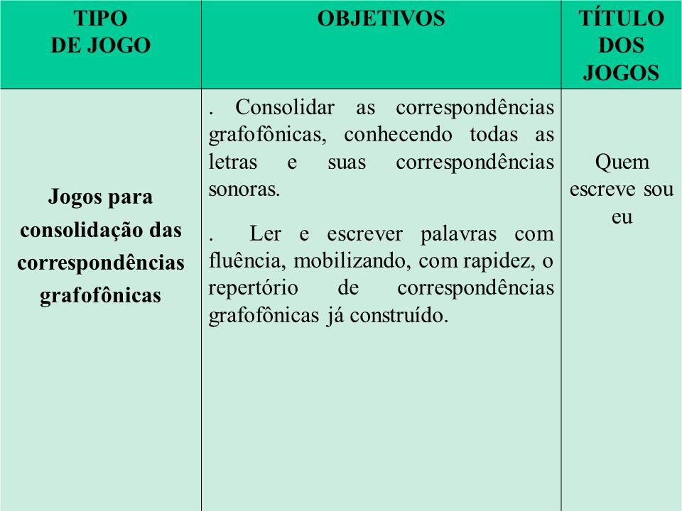 Jogos para consolidação das correspondências grafofônicas