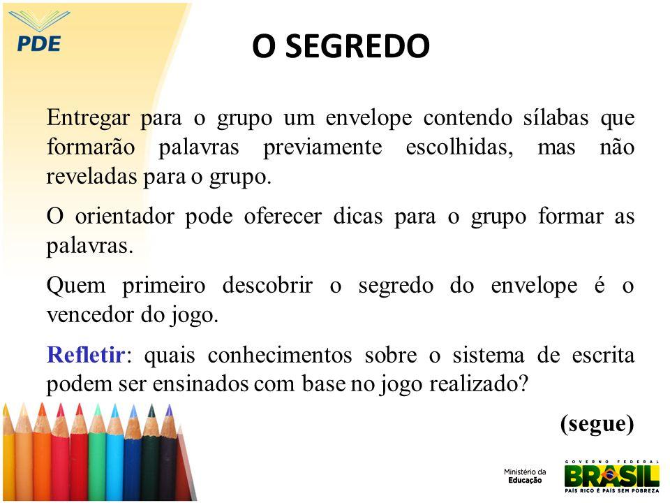 O SEGREDO Entregar para o grupo um envelope contendo sílabas que formarão palavras previamente escolhidas, mas não reveladas para o grupo.