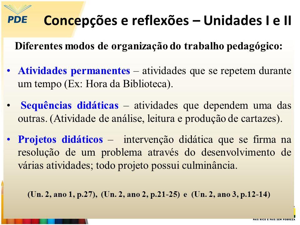 Concepções e reflexões – Unidades I e II