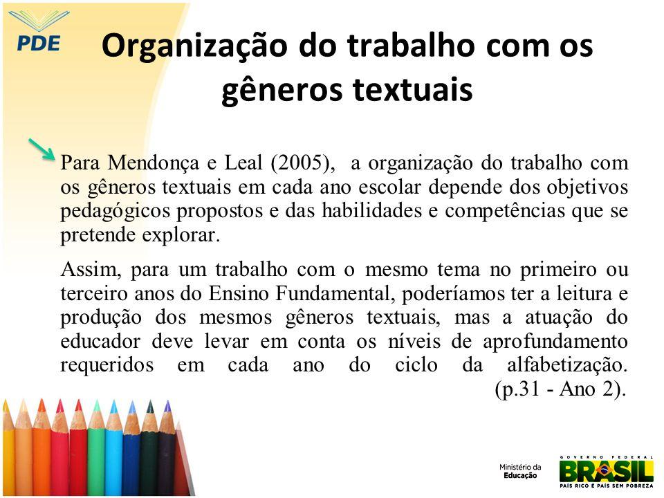 Organização do trabalho com os gêneros textuais