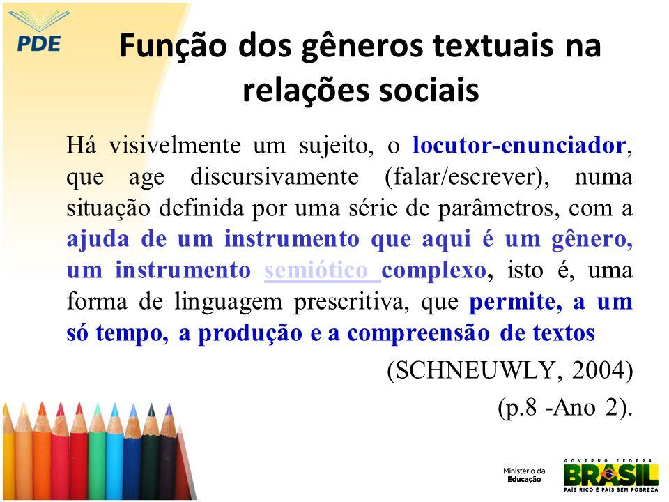 Função dos gêneros textuais na relações sociais