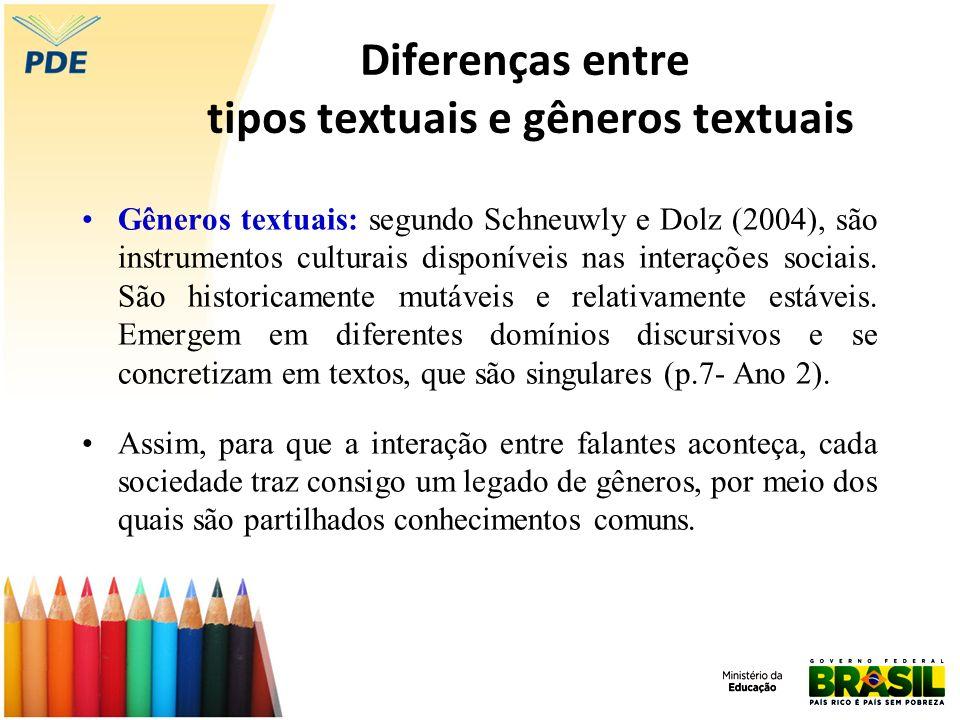 Diferenças entre tipos textuais e gêneros textuais