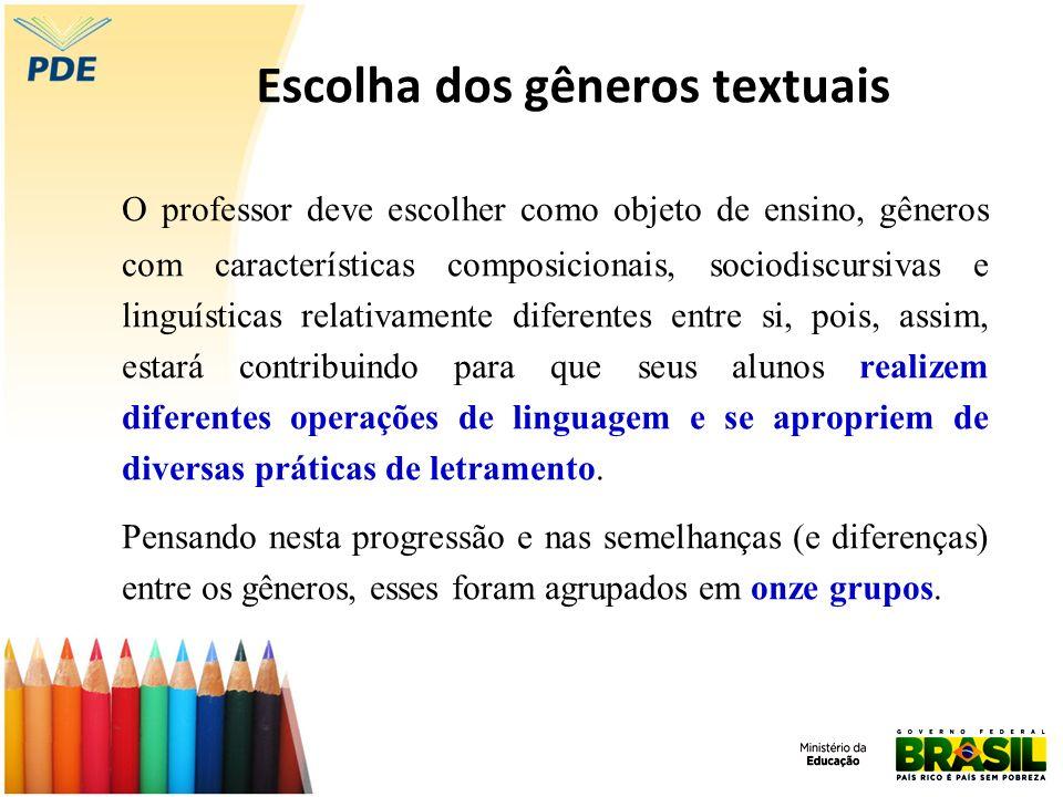 Escolha dos gêneros textuais
