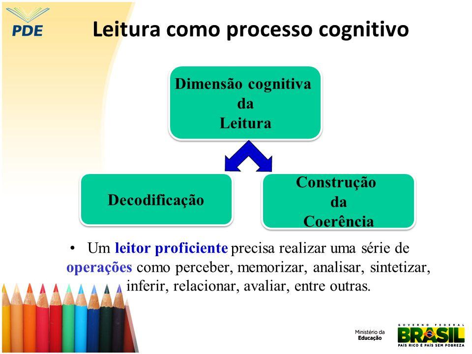 Leitura como processo cognitivo
