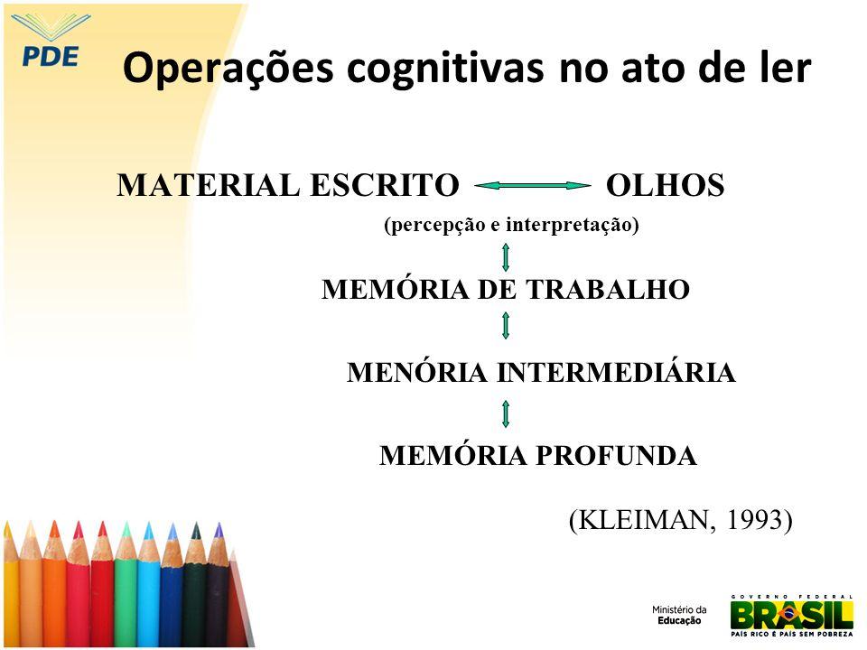 Operações cognitivas no ato de ler