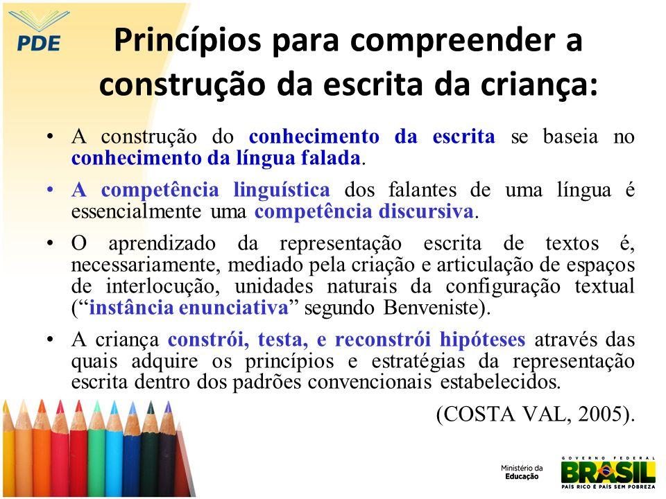 Princípios para compreender a construção da escrita da criança: