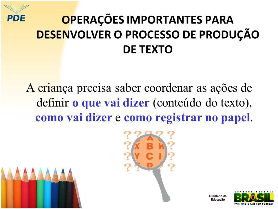 OPERAÇÕES IMPORTANTES PARA DESENVOLVER O PROCESSO DE PRODUÇÃO DE TEXTO
