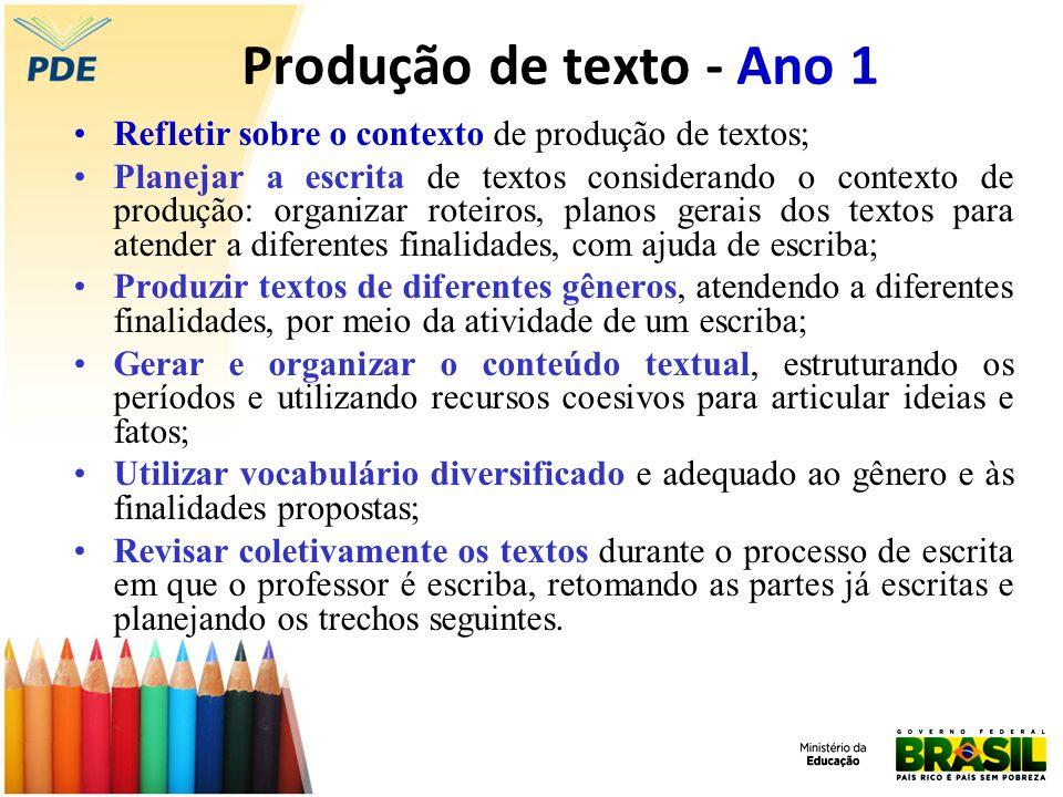 Produção de texto - Ano 1 Refletir sobre o contexto de produção de textos;
