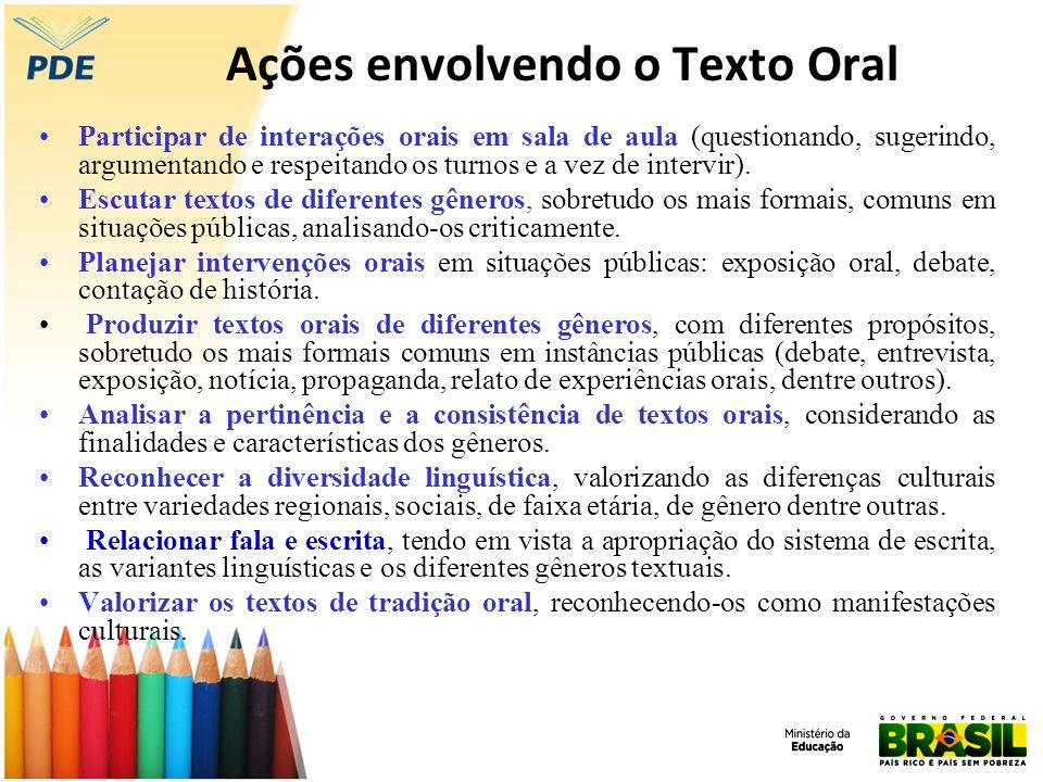 Ações envolvendo o Texto Oral