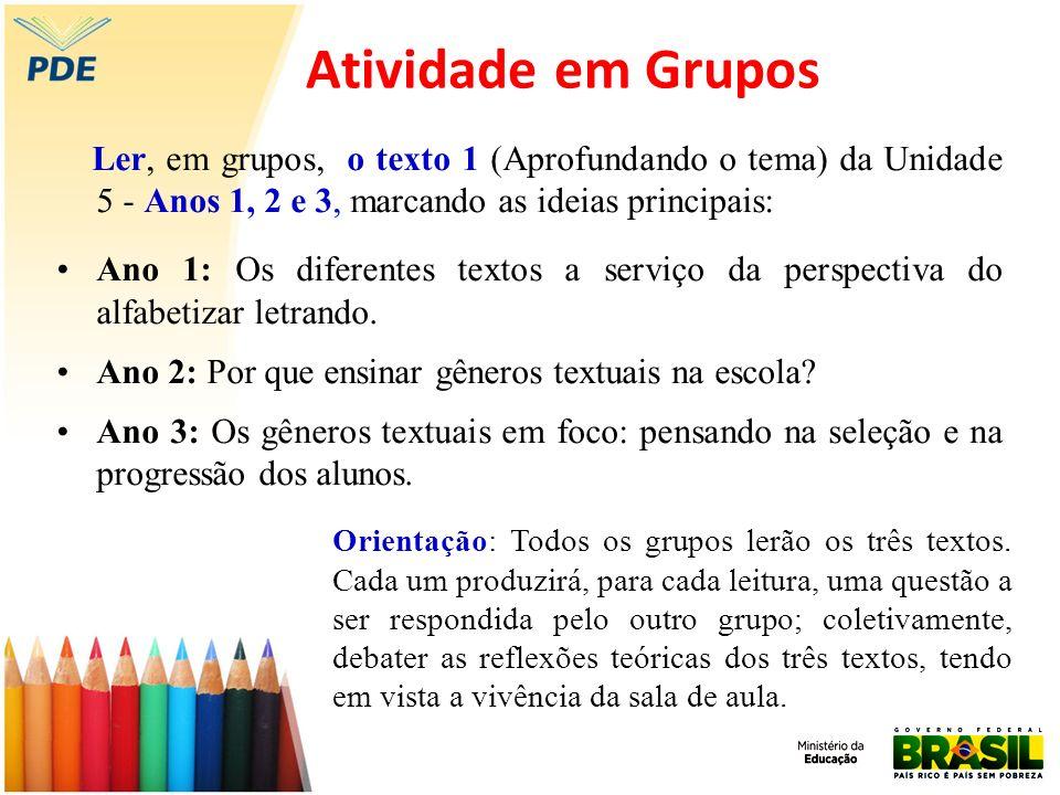 Atividade em Grupos Ler, em grupos, o texto 1 (Aprofundando o tema) da Unidade 5 - Anos 1, 2 e 3, marcando as ideias principais: