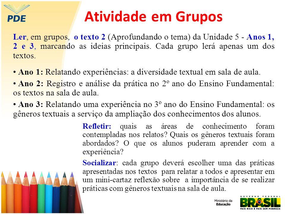 Atividade em Grupos