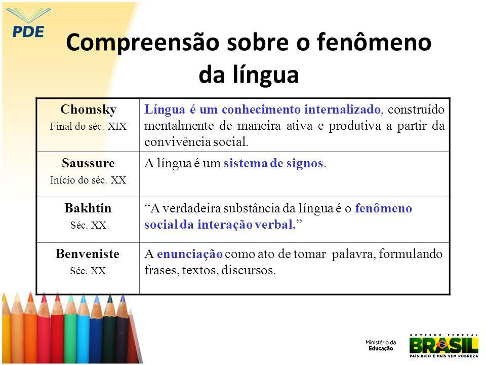 Compreensão sobre o fenômeno da língua