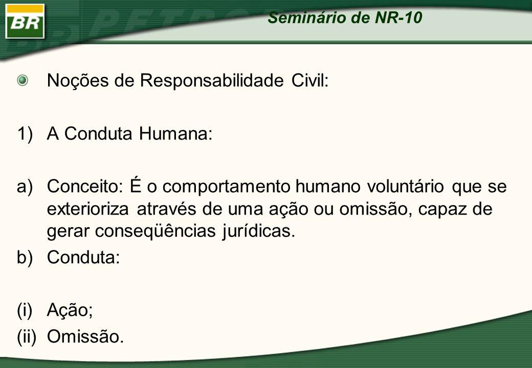 Noções de Responsabilidade Civil: A Conduta Humana: