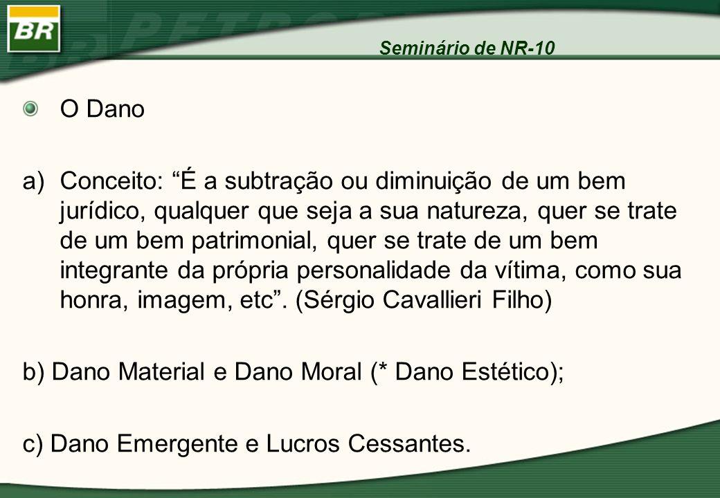 b) Dano Material e Dano Moral (* Dano Estético);