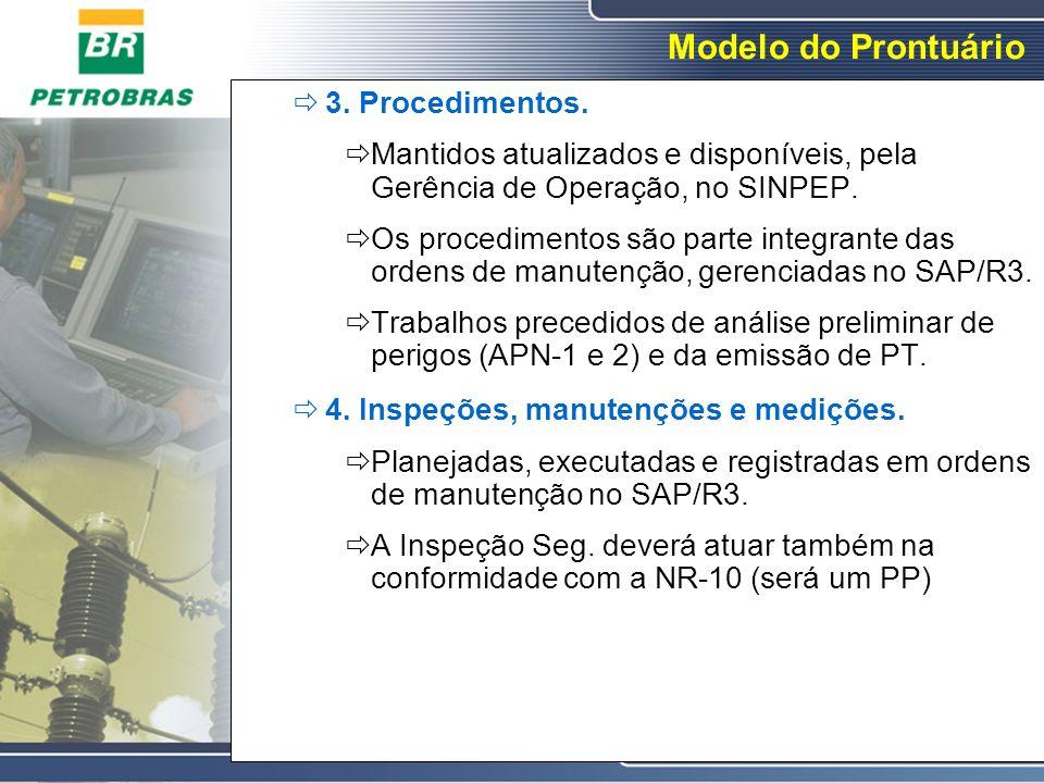 Modelo do Prontuário 3. Procedimentos.