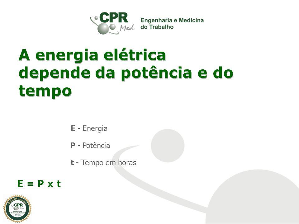 A energia elétrica depende da potência e do tempo