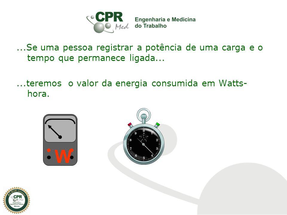 ...Se uma pessoa registrar a potência de uma carga e o tempo que permanece ligada... ...teremos o valor da energia consumida em Watts-hora.