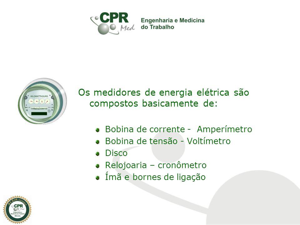 Os medidores de energia elétrica são compostos basicamente de: