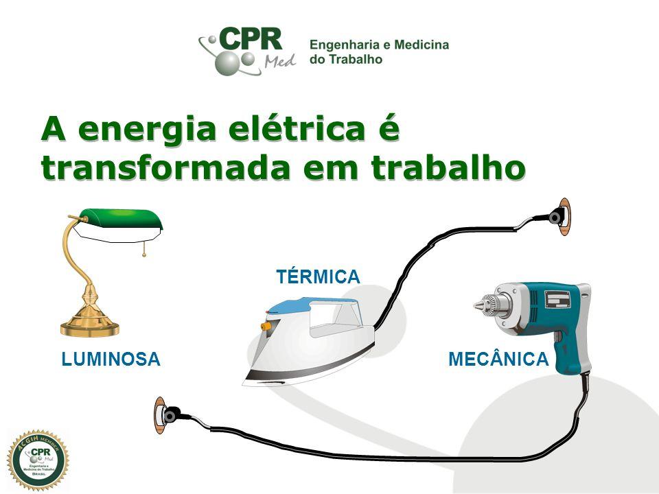 A energia elétrica é transformada em trabalho