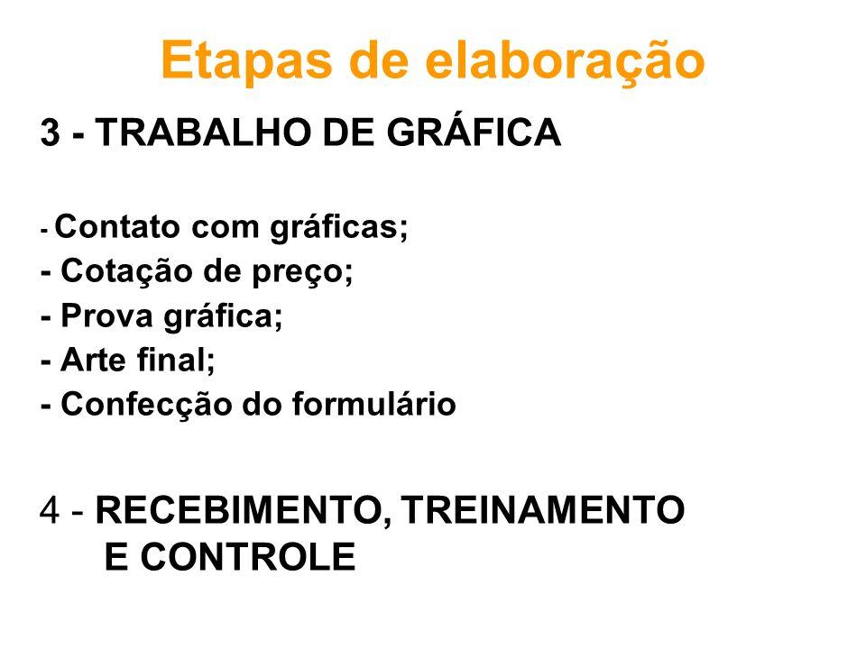 Etapas de elaboração 3 - TRABALHO DE GRÁFICA