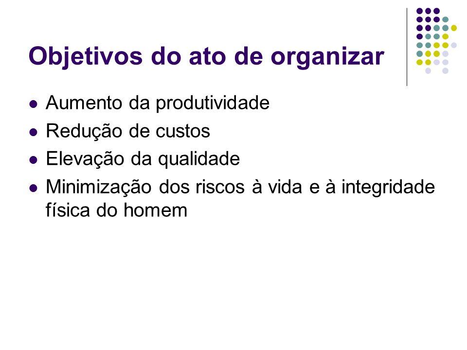 Objetivos do ato de organizar