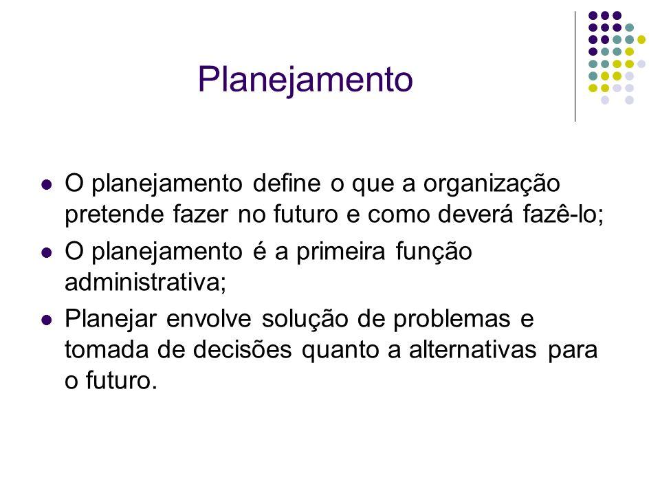 Planejamento O planejamento define o que a organização pretende fazer no futuro e como deverá fazê-lo;