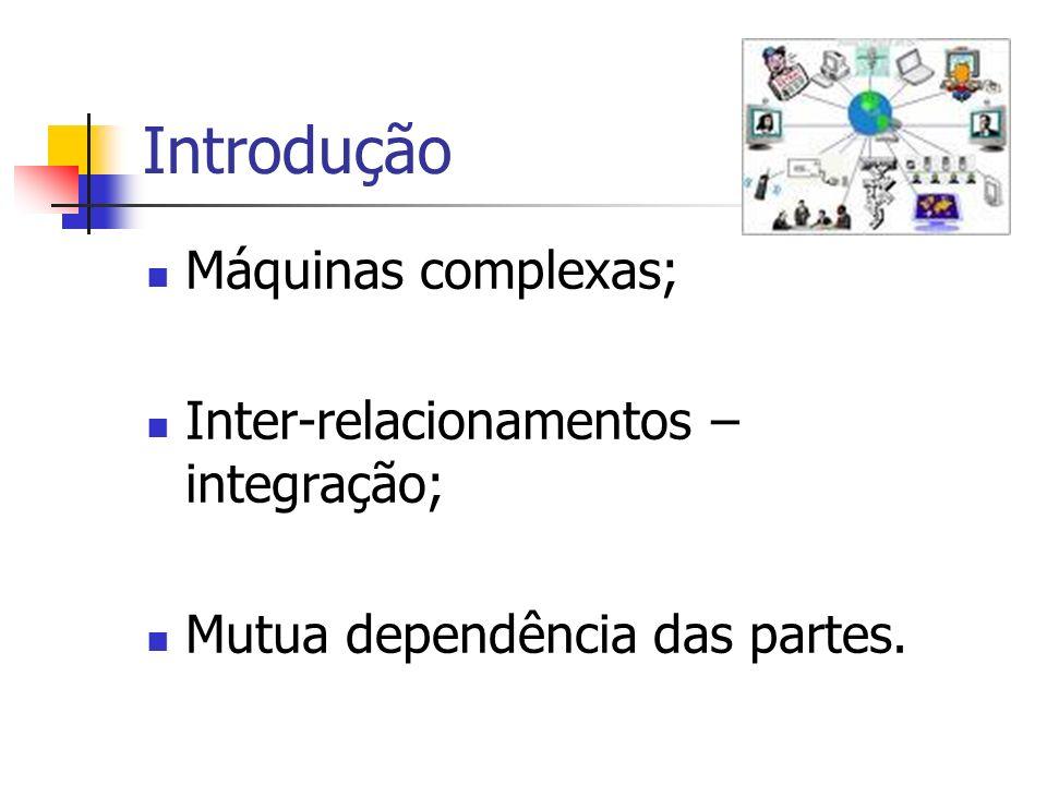 Introdução Máquinas complexas; Inter-relacionamentos – integração;