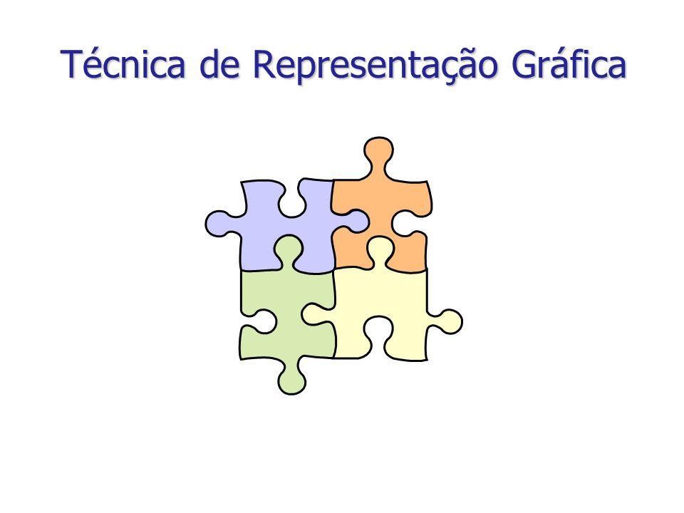 Técnica de Representação Gráfica
