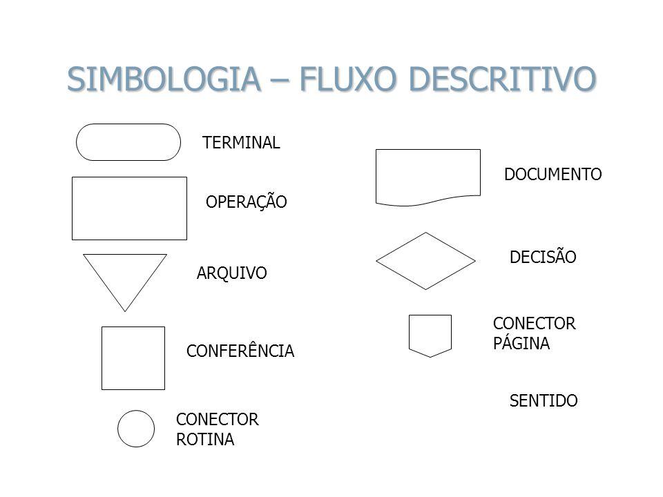 SIMBOLOGIA – FLUXO DESCRITIVO