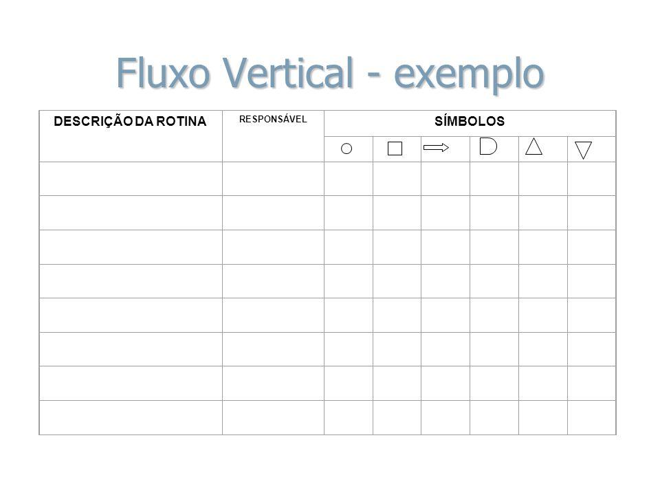 Fluxo Vertical - exemplo
