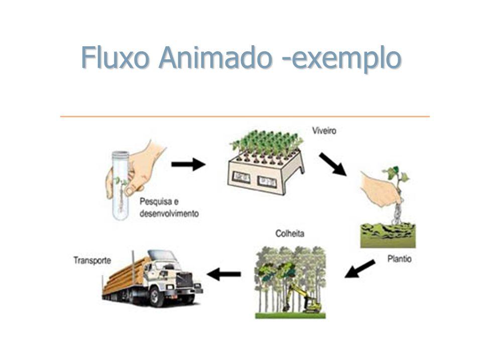 Fluxo Animado -exemplo