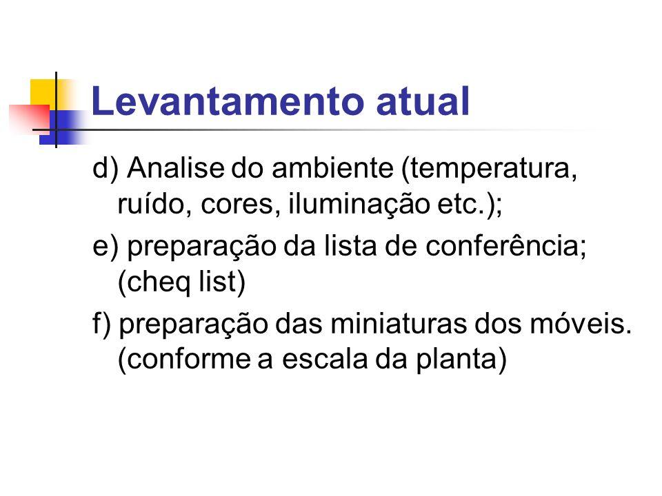 Levantamento atual d) Analise do ambiente (temperatura, ruído, cores, iluminação etc.); e) preparação da lista de conferência; (cheq list)