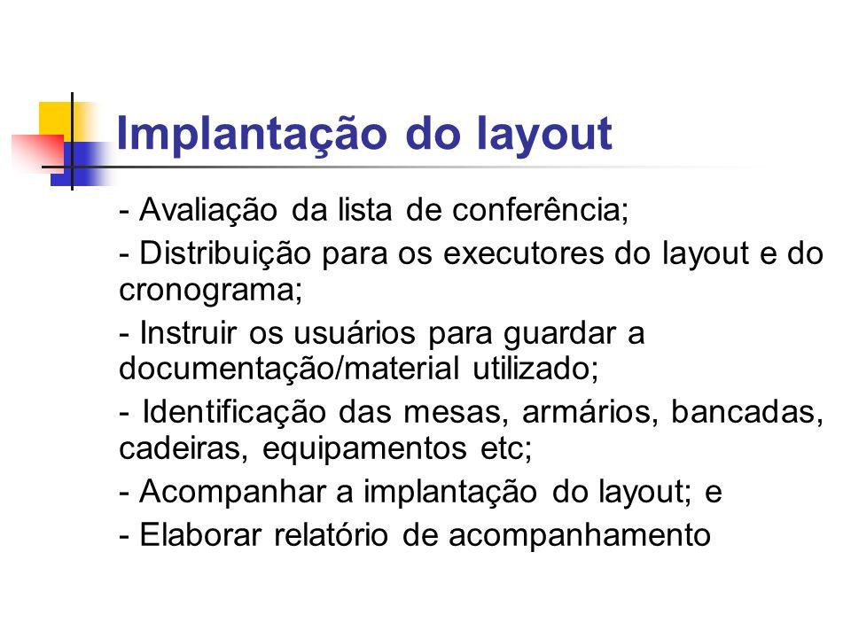 Implantação do layout - Avaliação da lista de conferência;