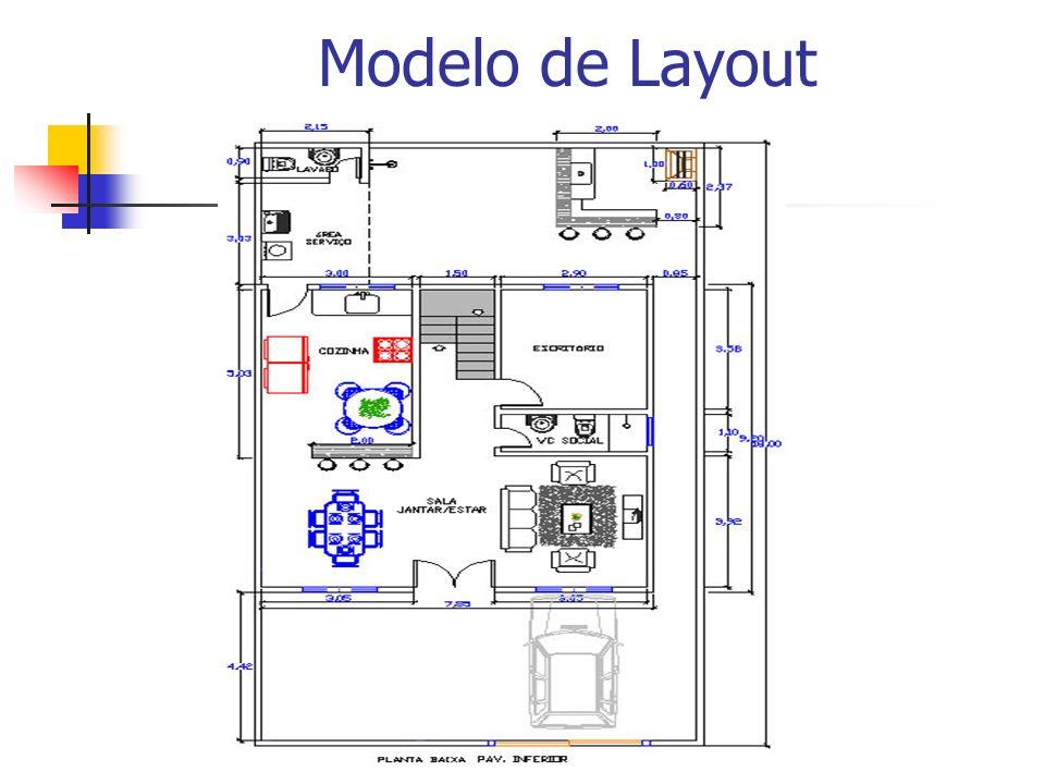Modelo de Layout